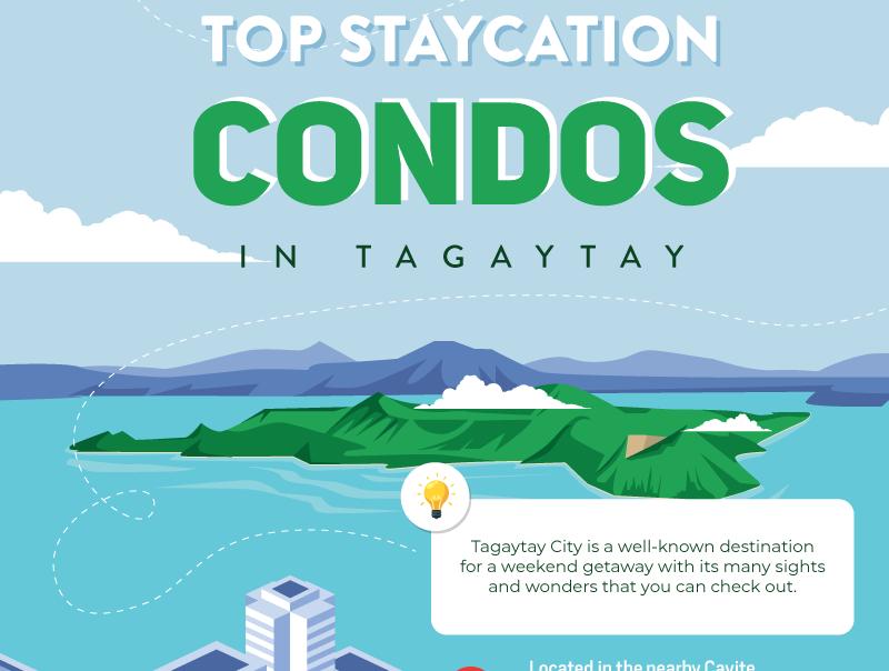 Top Staycation Condos